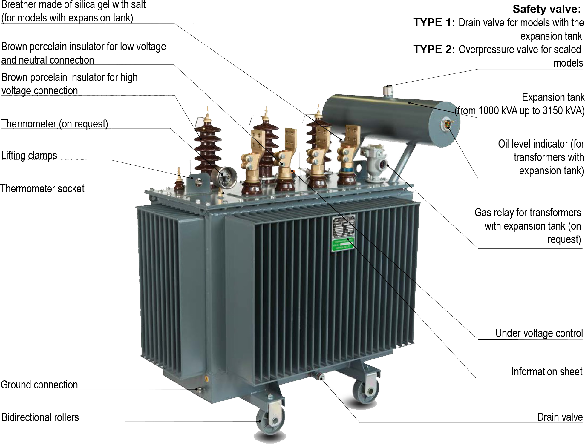 Faas Trading Co Oil Transformers Current Transformer In Relay